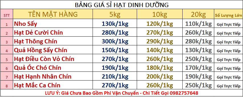bảng giá sỉ hạt dinh dưỡng